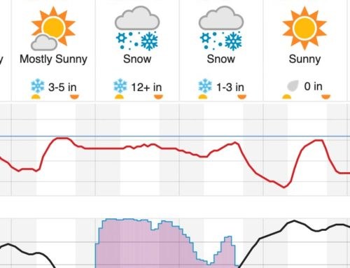 Get Ready – There's A Snow Storm Coming
